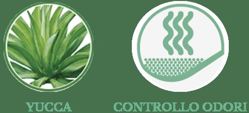 Natural Selection: crocchette 100% naturali, Schesir