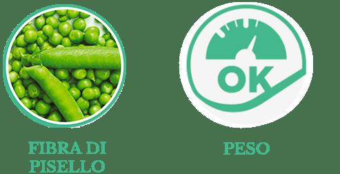 NATURAL SELECTION: con ingredienti 100% naturali, Schesir